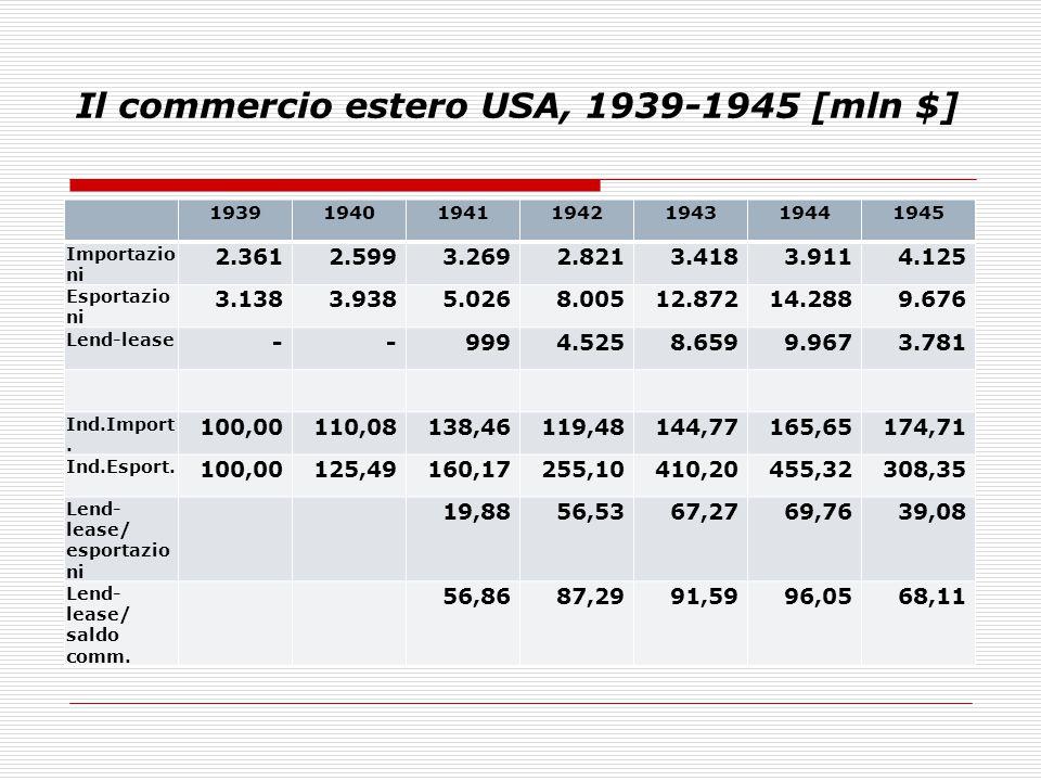 Il commercio estero USA, 1939-1945 [mln $]